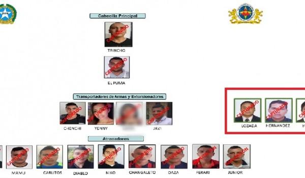 Tres Policías integraban red de atracadores en Pitalito